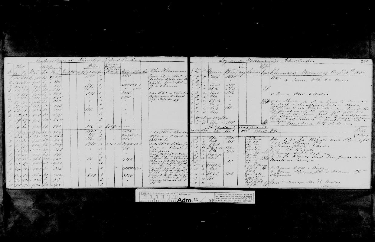 Image of page from logbook http://data.ceda.ac.uk/badc/corral/images/adm55_medium/log050/med_adm55_log050_page271.jpg