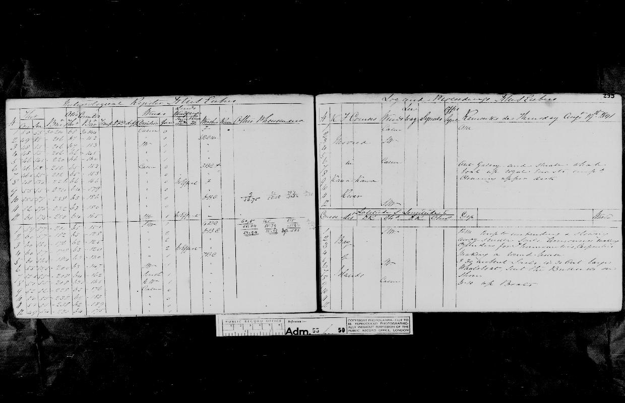 Image of page from logbook http://data.ceda.ac.uk/badc/corral/images/adm55_medium/log050/med_adm55_log050_page280.jpg