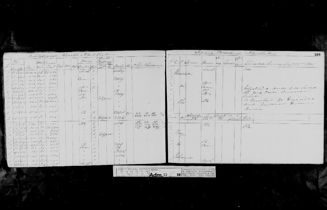 Image of page from logbook http://data.ceda.ac.uk/badc/corral/images/adm55_medium/log050/med_adm55_log050_page283.jpg