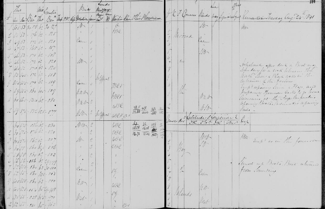 Image of page from logbook http://data.ceda.ac.uk/badc/corral/images/adm55_medium/log050/med_adm55_log050_page285.jpg