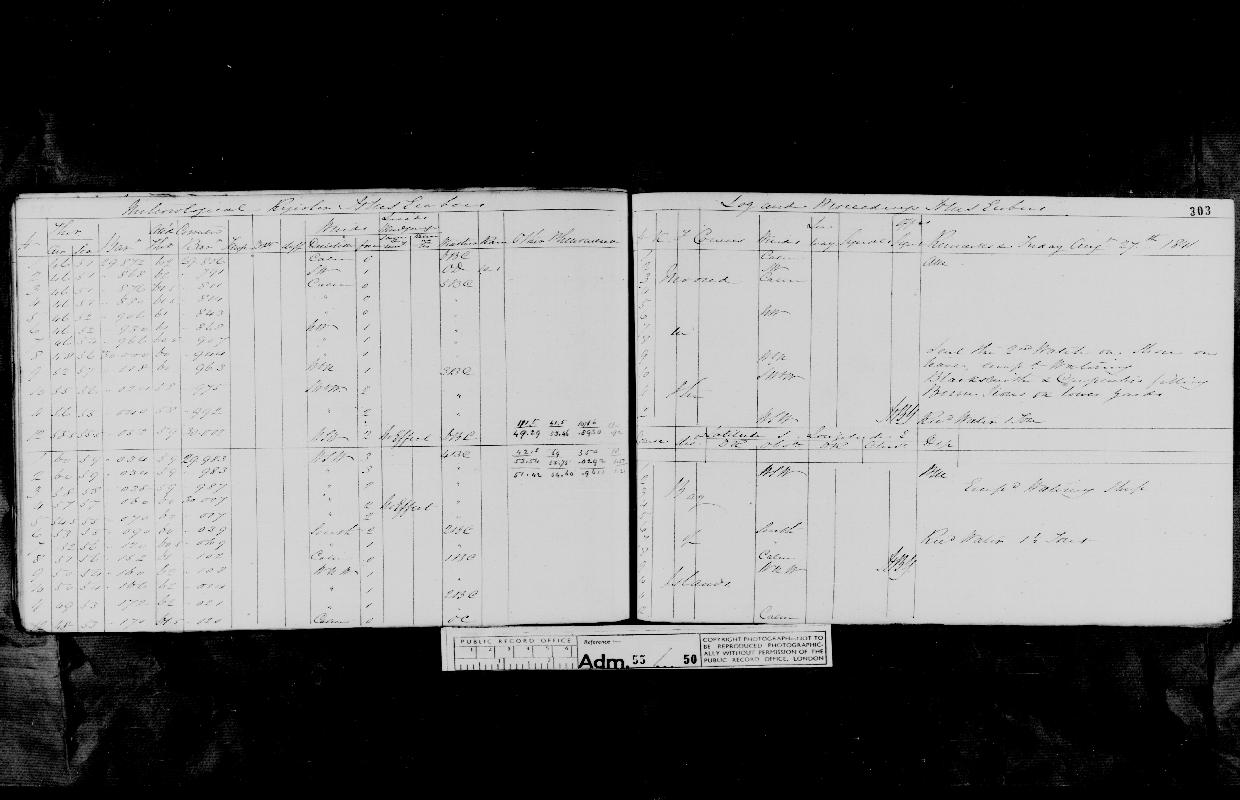 Image of page from logbook http://data.ceda.ac.uk/badc/corral/images/adm55_medium/log050/med_adm55_log050_page288.jpg