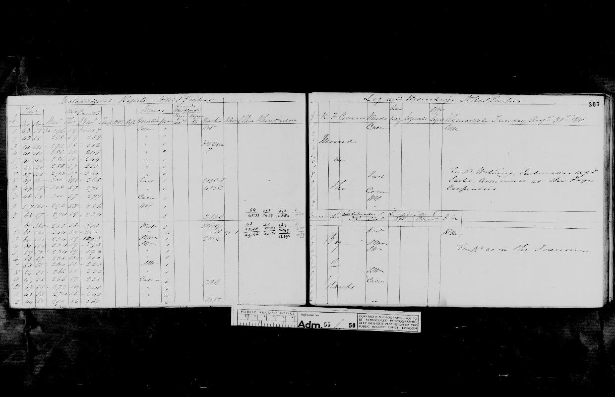 Image of page from logbook http://data.ceda.ac.uk/badc/corral/images/adm55_medium/log050/med_adm55_log050_page294.jpg