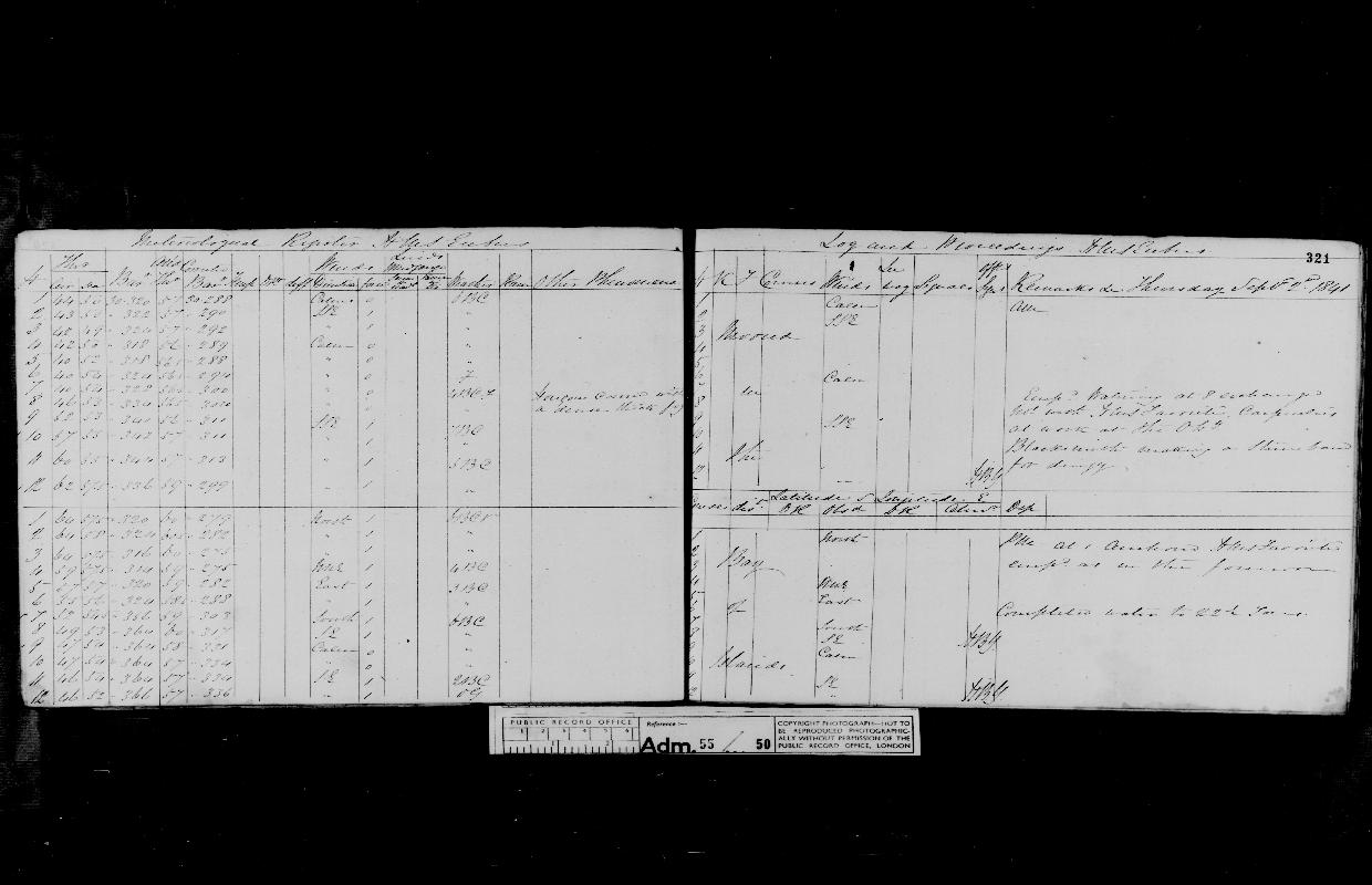 Image of page from logbook http://data.ceda.ac.uk/badc/corral/images/adm55_medium/log050/med_adm55_log050_page299.jpg