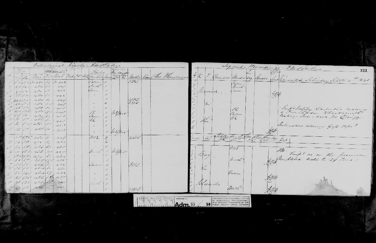 Image of page from logbook http://data.ceda.ac.uk/badc/corral/images/adm55_medium/log050/med_adm55_log050_page301.jpg