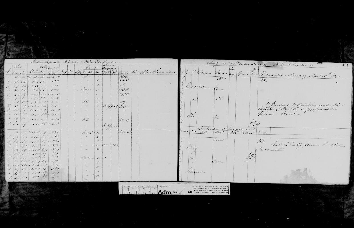 Image of page from logbook http://data.ceda.ac.uk/badc/corral/images/adm55_medium/log050/med_adm55_log050_page302.jpg
