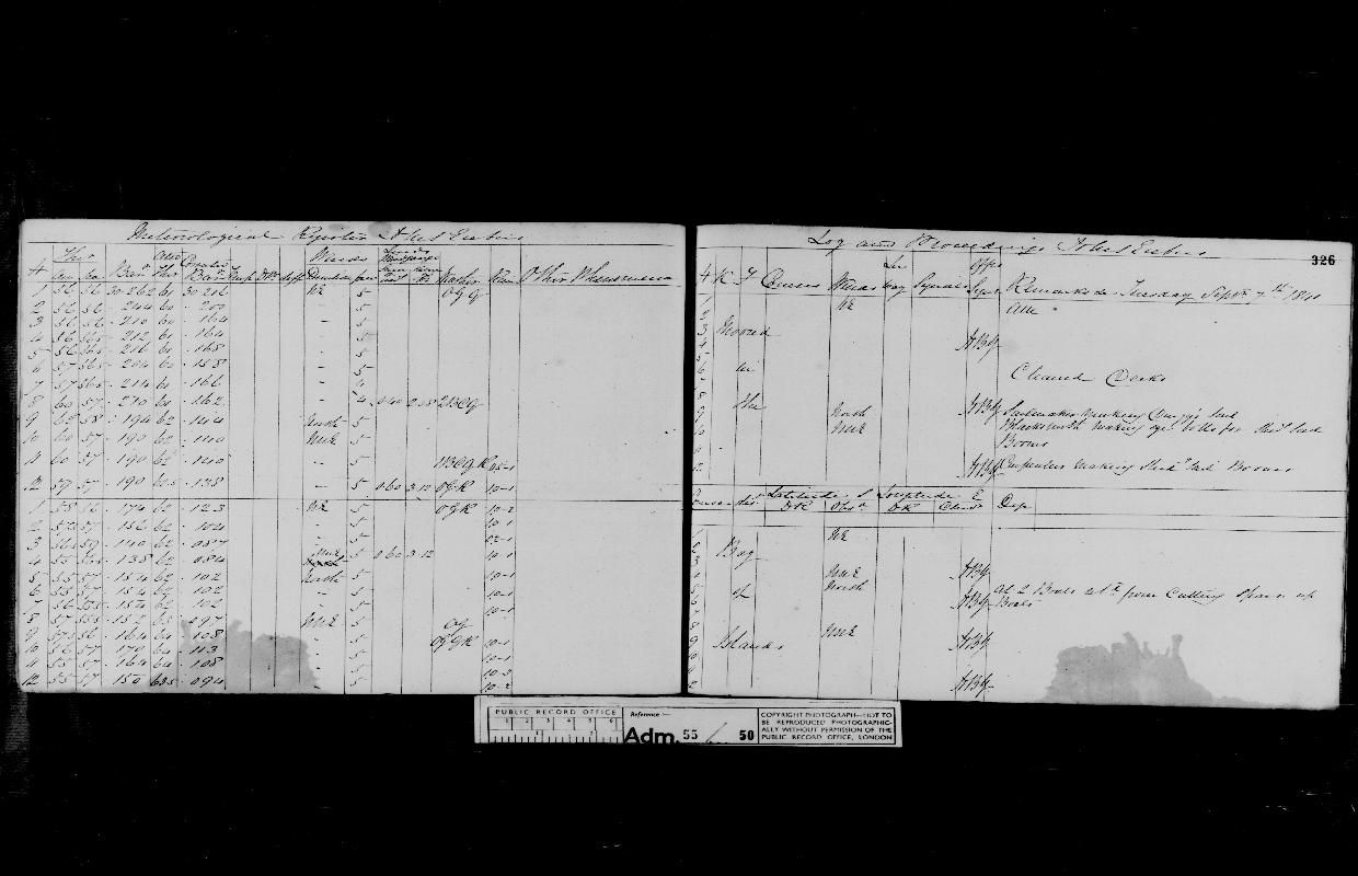 Image of page from logbook http://data.ceda.ac.uk/badc/corral/images/adm55_medium/log050/med_adm55_log050_page304.jpg