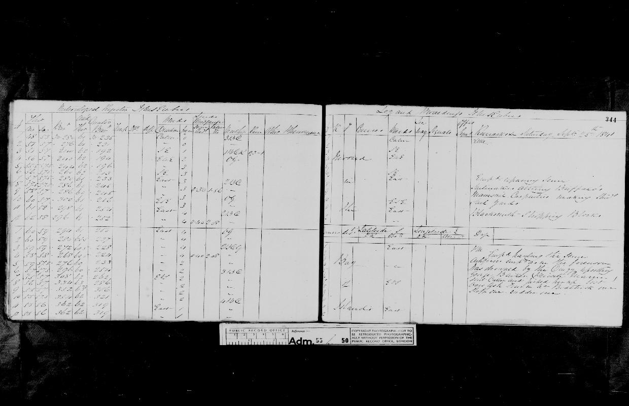 Image of page from logbook http://data.ceda.ac.uk/badc/corral/images/adm55_medium/log050/med_adm55_log050_page322.jpg