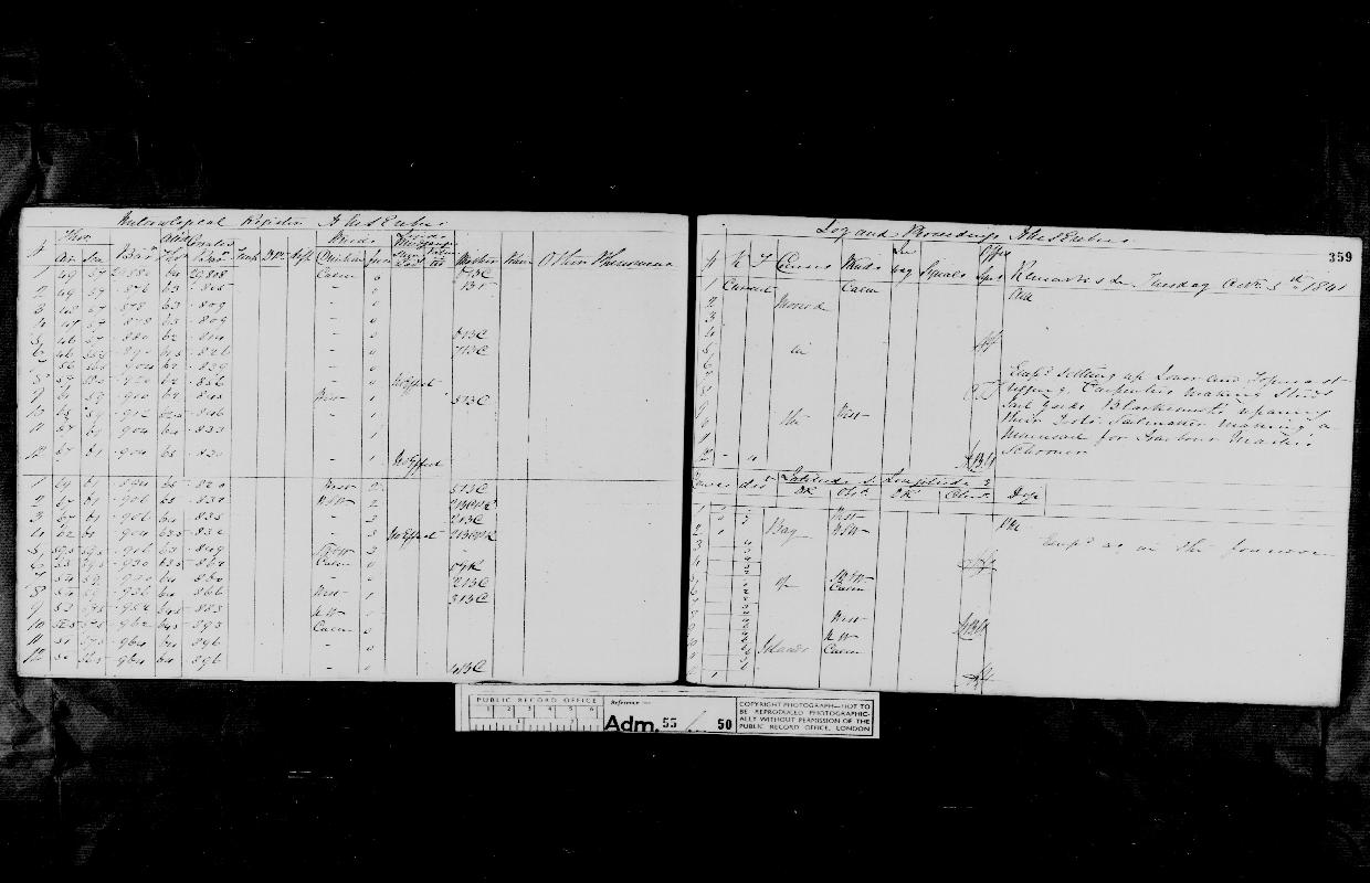 Image of page from logbook http://data.ceda.ac.uk/badc/corral/images/adm55_medium/log050/med_adm55_log050_page337.jpg