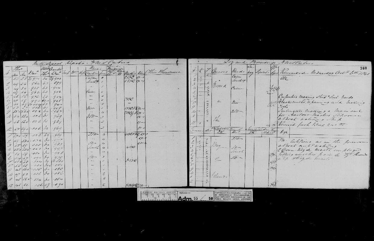 Image of page from logbook http://data.ceda.ac.uk/badc/corral/images/adm55_medium/log050/med_adm55_log050_page339.jpg