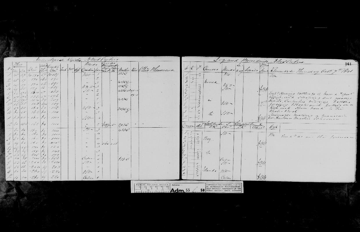 Image of page from logbook http://data.ceda.ac.uk/badc/corral/images/adm55_medium/log050/med_adm55_log050_page340.jpg