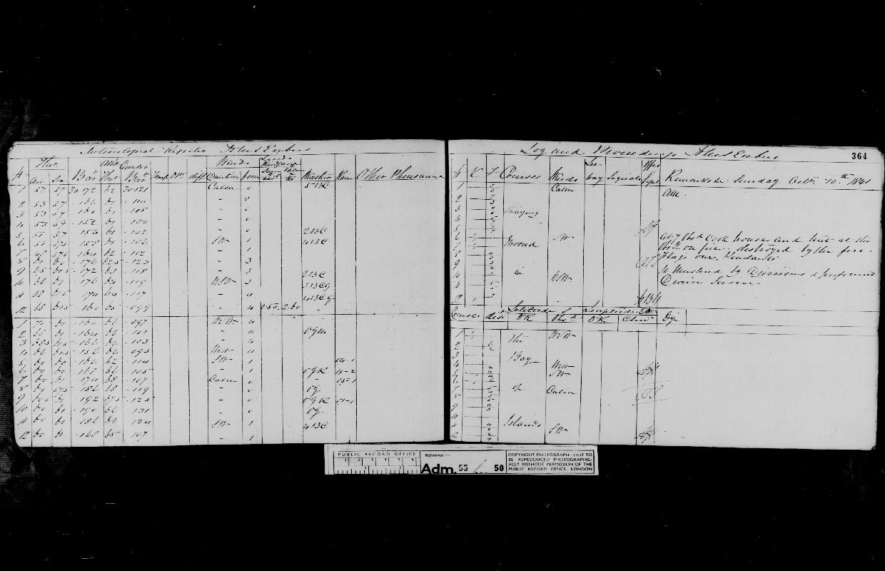 Image of page from logbook http://data.ceda.ac.uk/badc/corral/images/adm55_medium/log050/med_adm55_log050_page343.jpg
