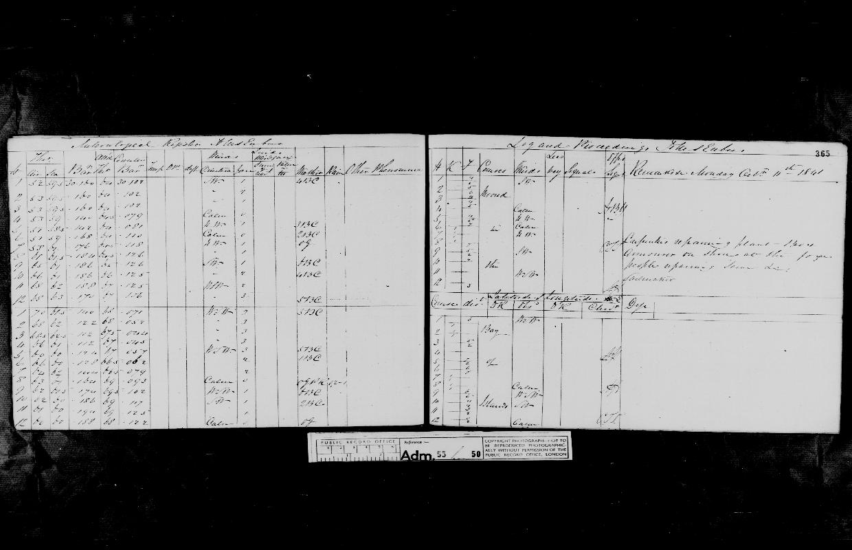Image of page from logbook http://data.ceda.ac.uk/badc/corral/images/adm55_medium/log050/med_adm55_log050_page344.jpg