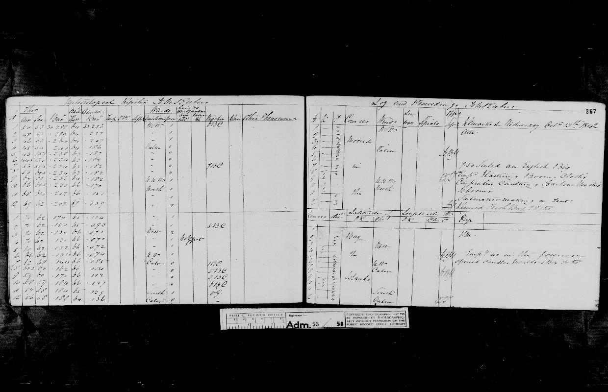 Image of page from logbook http://data.ceda.ac.uk/badc/corral/images/adm55_medium/log050/med_adm55_log050_page346.jpg