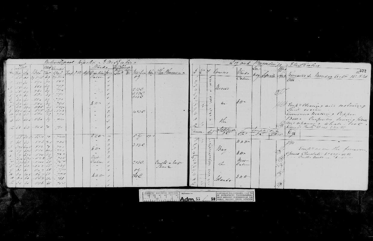 Image of page from logbook http://data.ceda.ac.uk/badc/corral/images/adm55_medium/log050/med_adm55_log050_page351.jpg