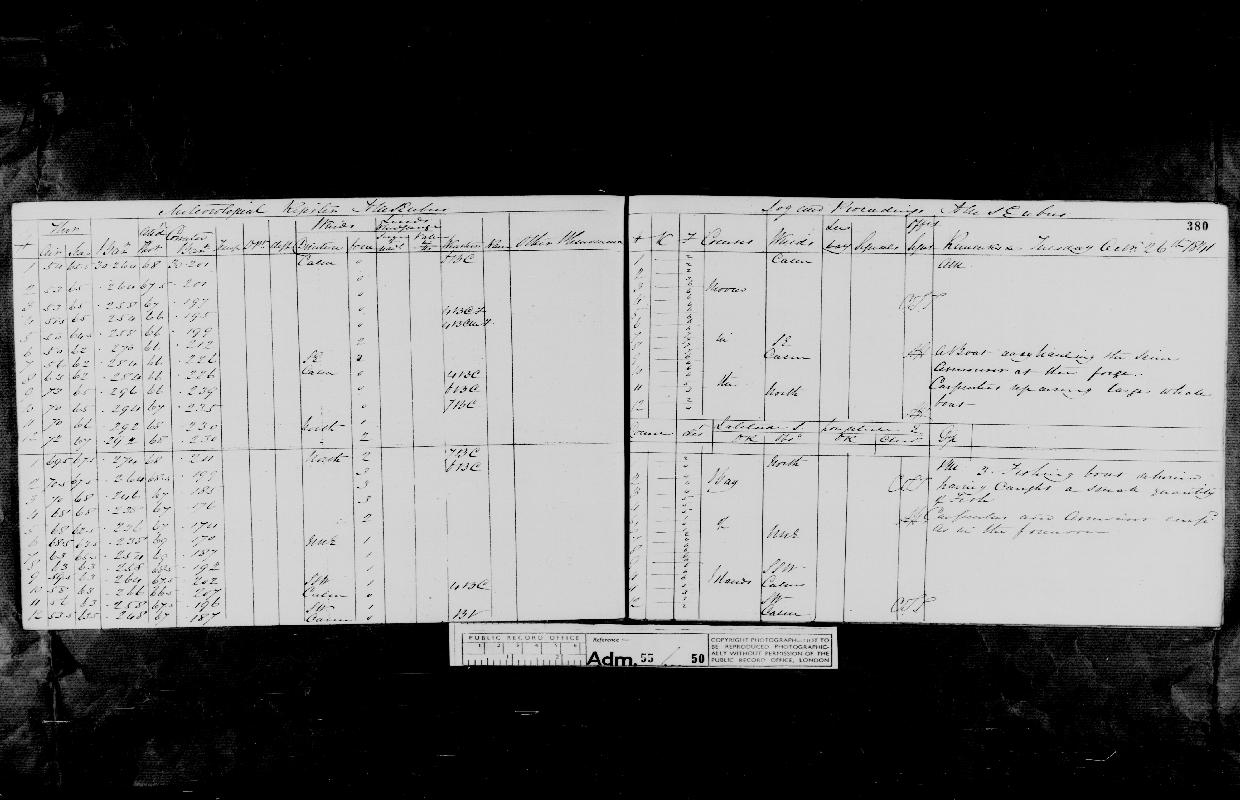 Image of page from logbook http://data.ceda.ac.uk/badc/corral/images/adm55_medium/log050/med_adm55_log050_page360.jpg