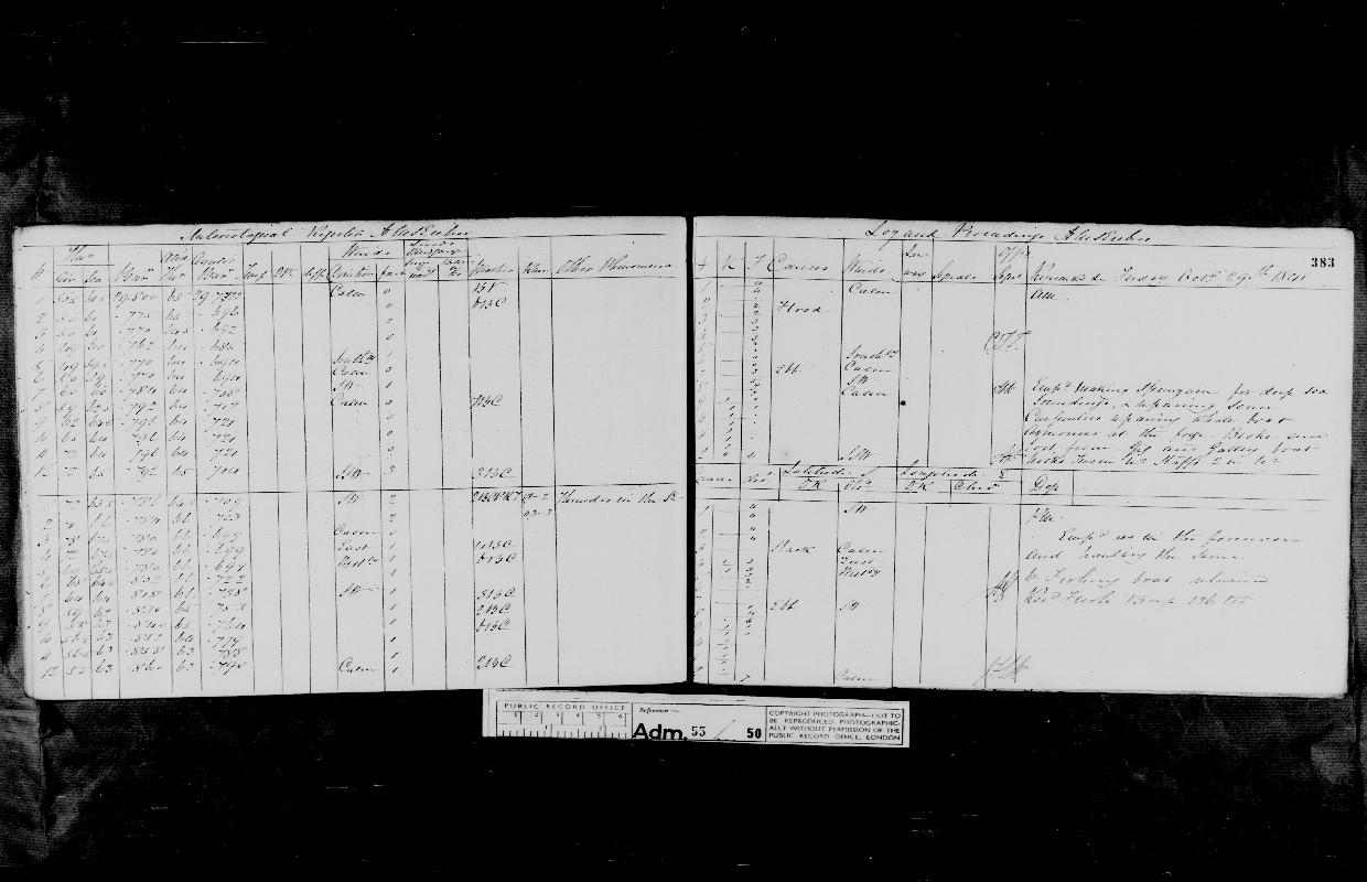 Image of page from logbook http://data.ceda.ac.uk/badc/corral/images/adm55_medium/log050/med_adm55_log050_page363.jpg