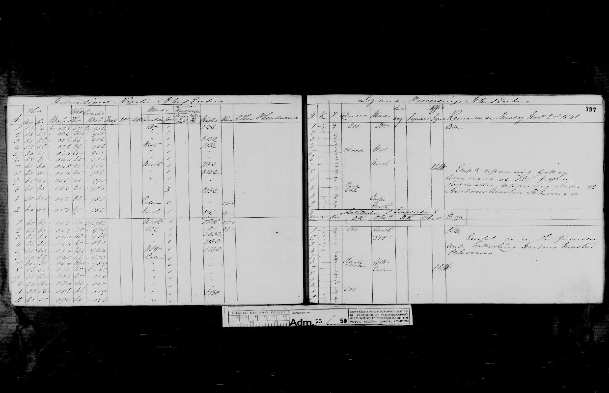 Image of page from logbook http://data.ceda.ac.uk/badc/corral/images/adm55_medium/log050/med_adm55_log050_page372.jpg