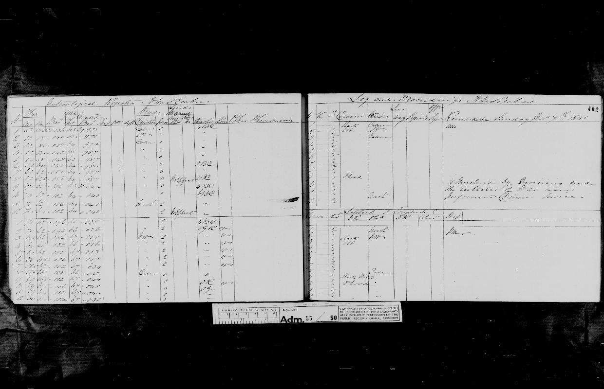 Image of page from logbook http://data.ceda.ac.uk/badc/corral/images/adm55_medium/log050/med_adm55_log050_page377.jpg