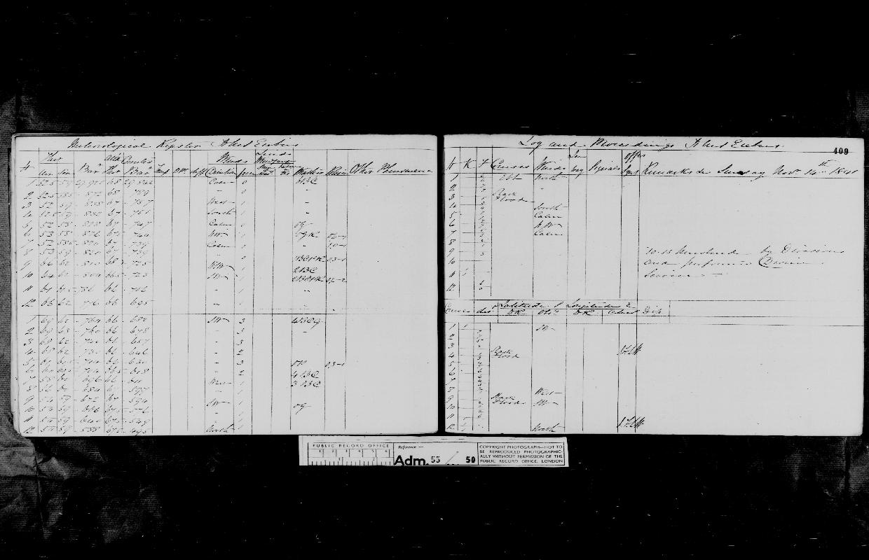Image of page from logbook http://data.ceda.ac.uk/badc/corral/images/adm55_medium/log050/med_adm55_log050_page384.jpg