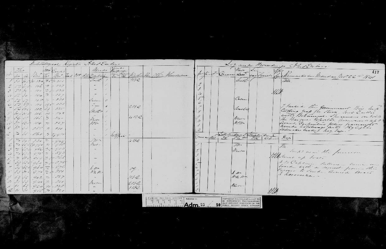 Image of page from logbook http://data.ceda.ac.uk/badc/corral/images/adm55_medium/log050/med_adm55_log050_page393.jpg