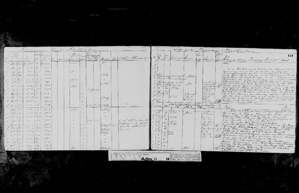 Image of page from logbook http://data.ceda.ac.uk/badc/corral/images/adm55_medium/log050/med_adm55_log050_page394.jpg