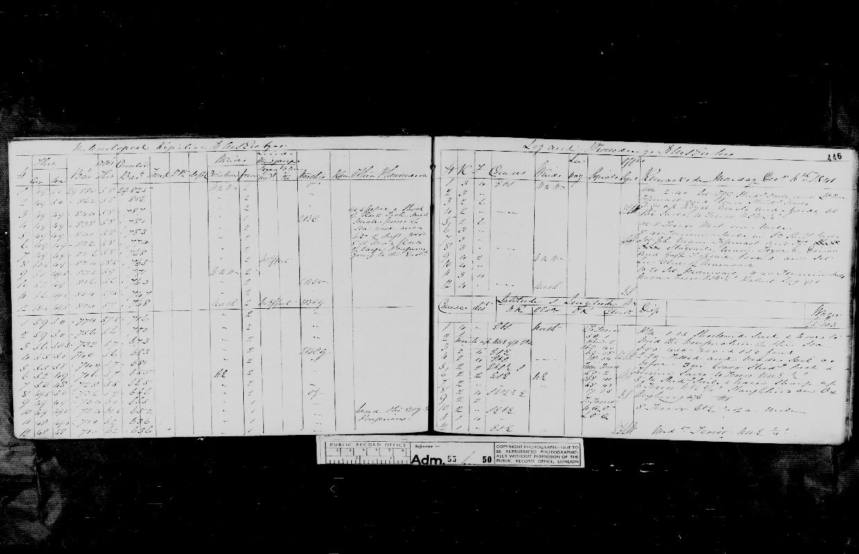 Image of page from logbook http://data.ceda.ac.uk/badc/corral/images/adm55_medium/log050/med_adm55_log050_page413.jpg