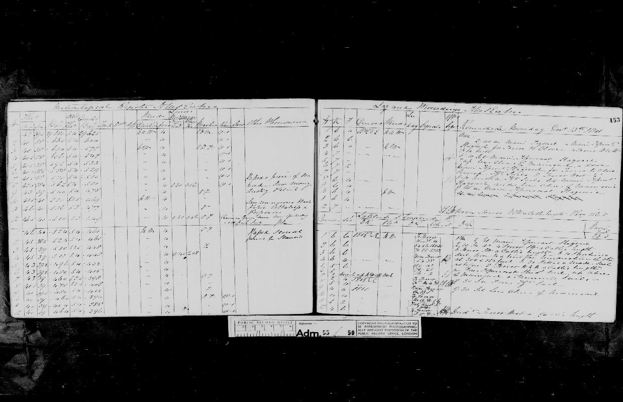 Image of page from logbook http://data.ceda.ac.uk/badc/corral/images/adm55_medium/log050/med_adm55_log050_page420.jpg
