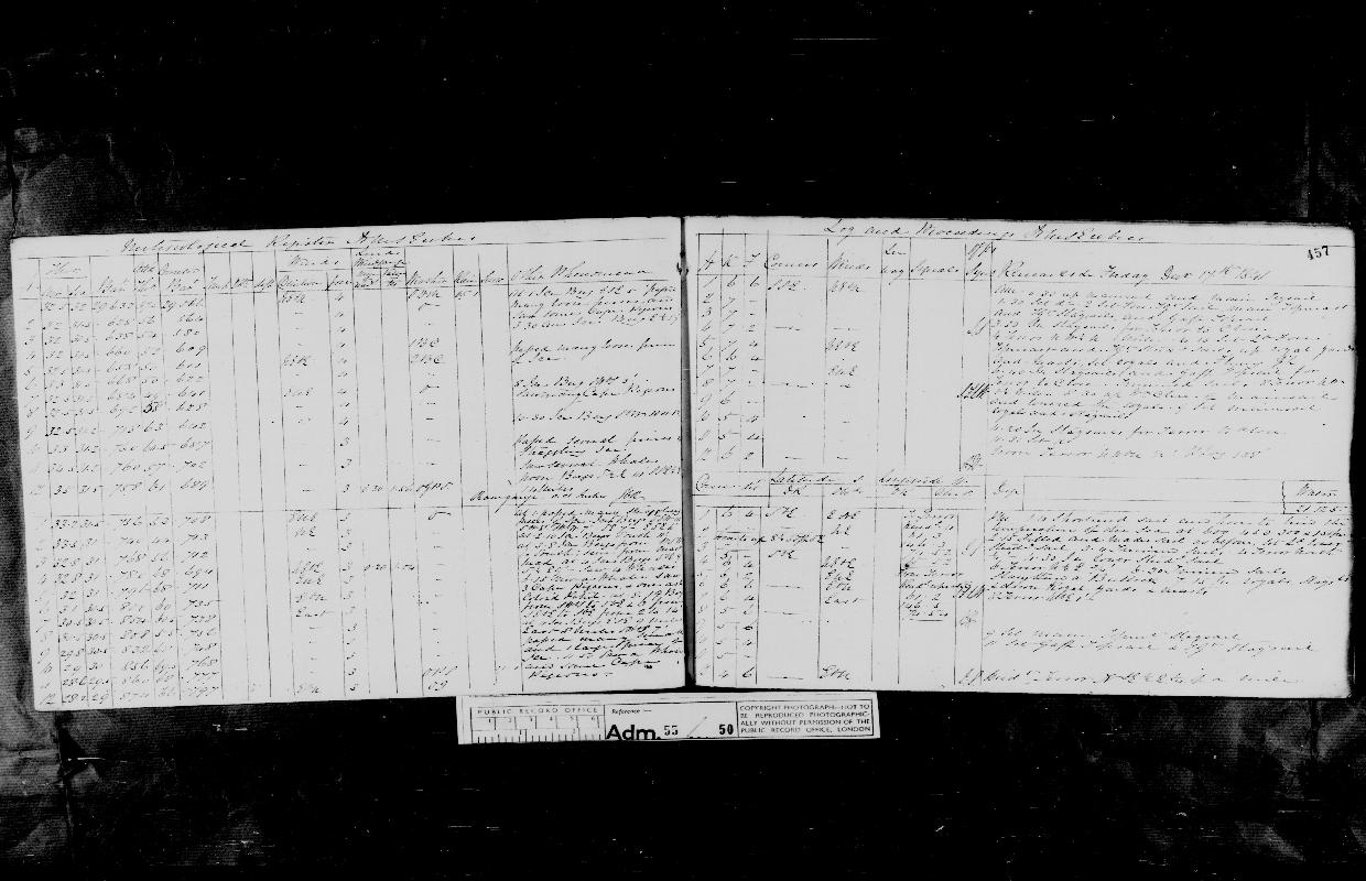 Image of page from logbook http://data.ceda.ac.uk/badc/corral/images/adm55_medium/log050/med_adm55_log050_page425.jpg