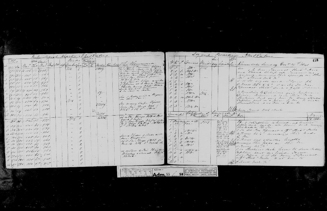 Image of page from logbook http://data.ceda.ac.uk/badc/corral/images/adm55_medium/log050/med_adm55_log050_page427.jpg