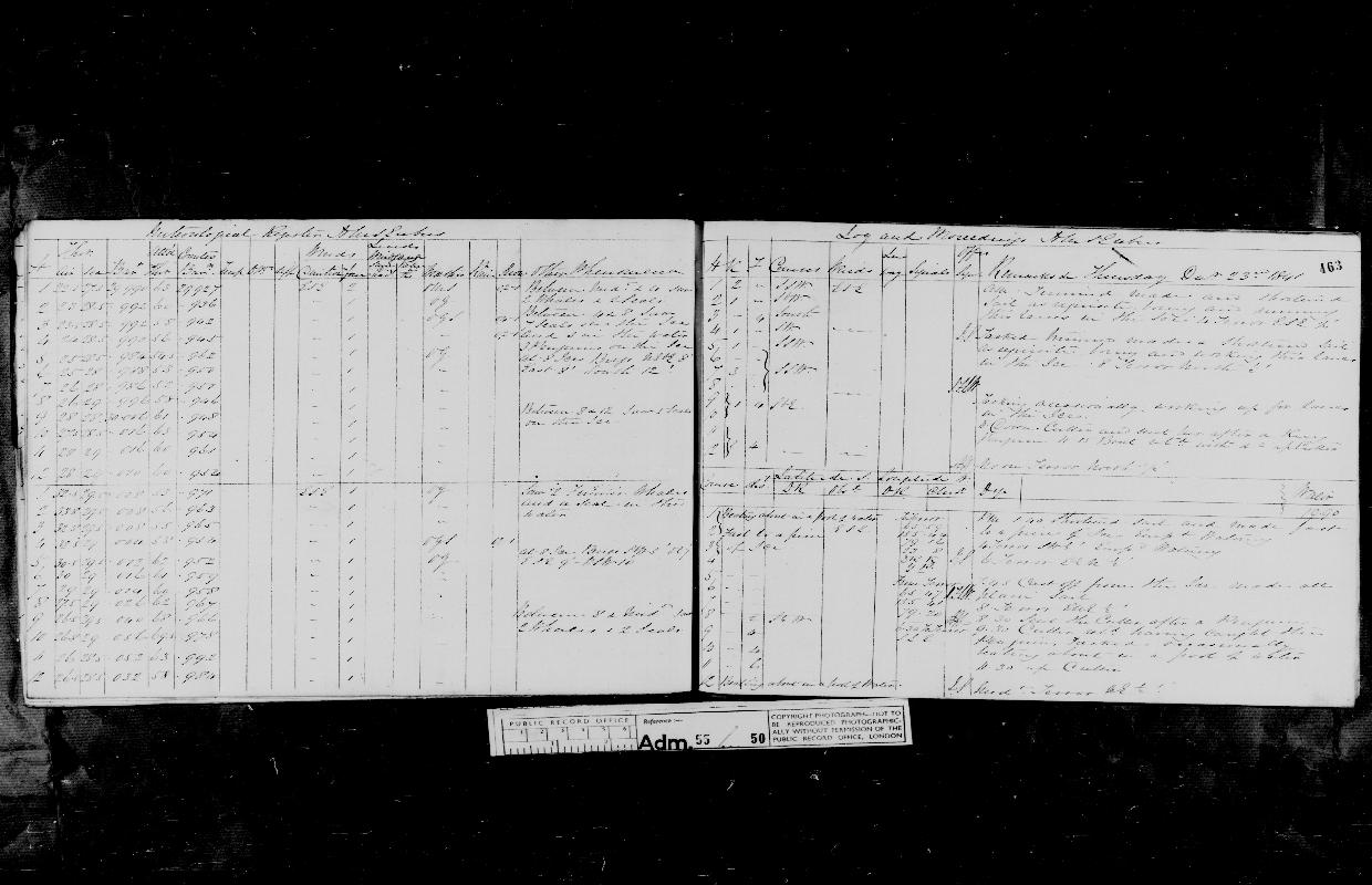 Image of page from logbook http://data.ceda.ac.uk/badc/corral/images/adm55_medium/log050/med_adm55_log050_page431.jpg