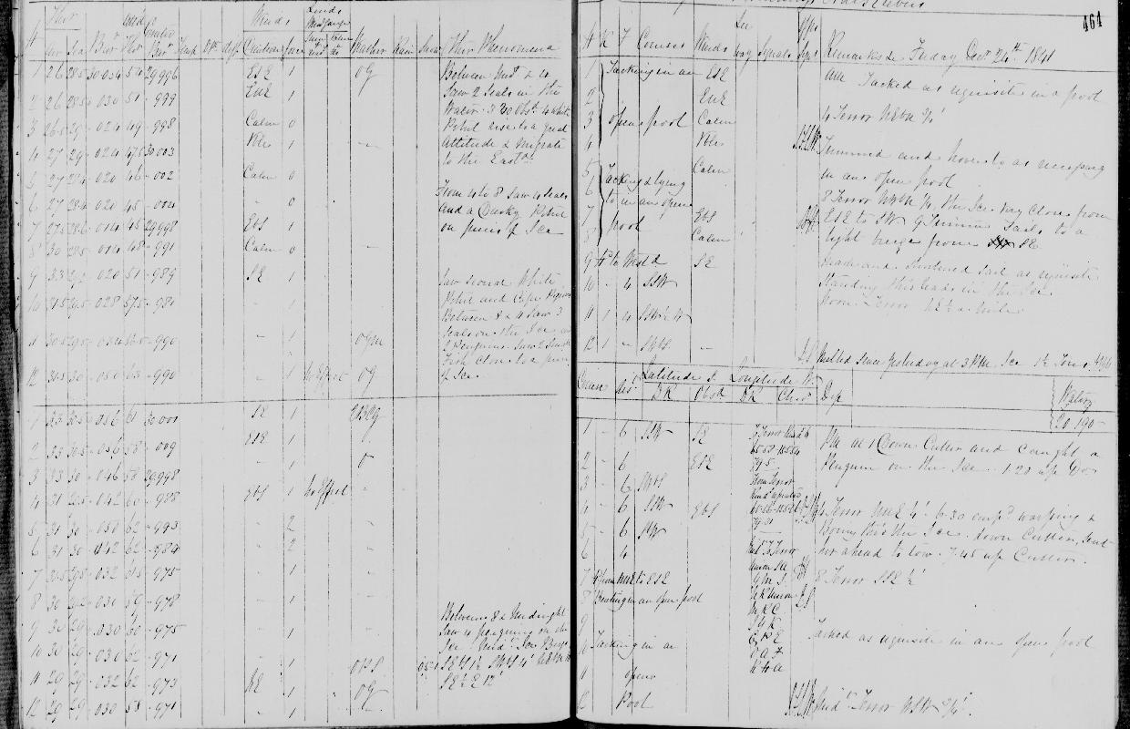 Image of page from logbook http://data.ceda.ac.uk/badc/corral/images/adm55_medium/log050/med_adm55_log050_page432.jpg