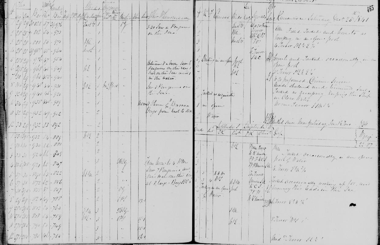 Image of page from logbook http://data.ceda.ac.uk/badc/corral/images/adm55_medium/log050/med_adm55_log050_page433.jpg