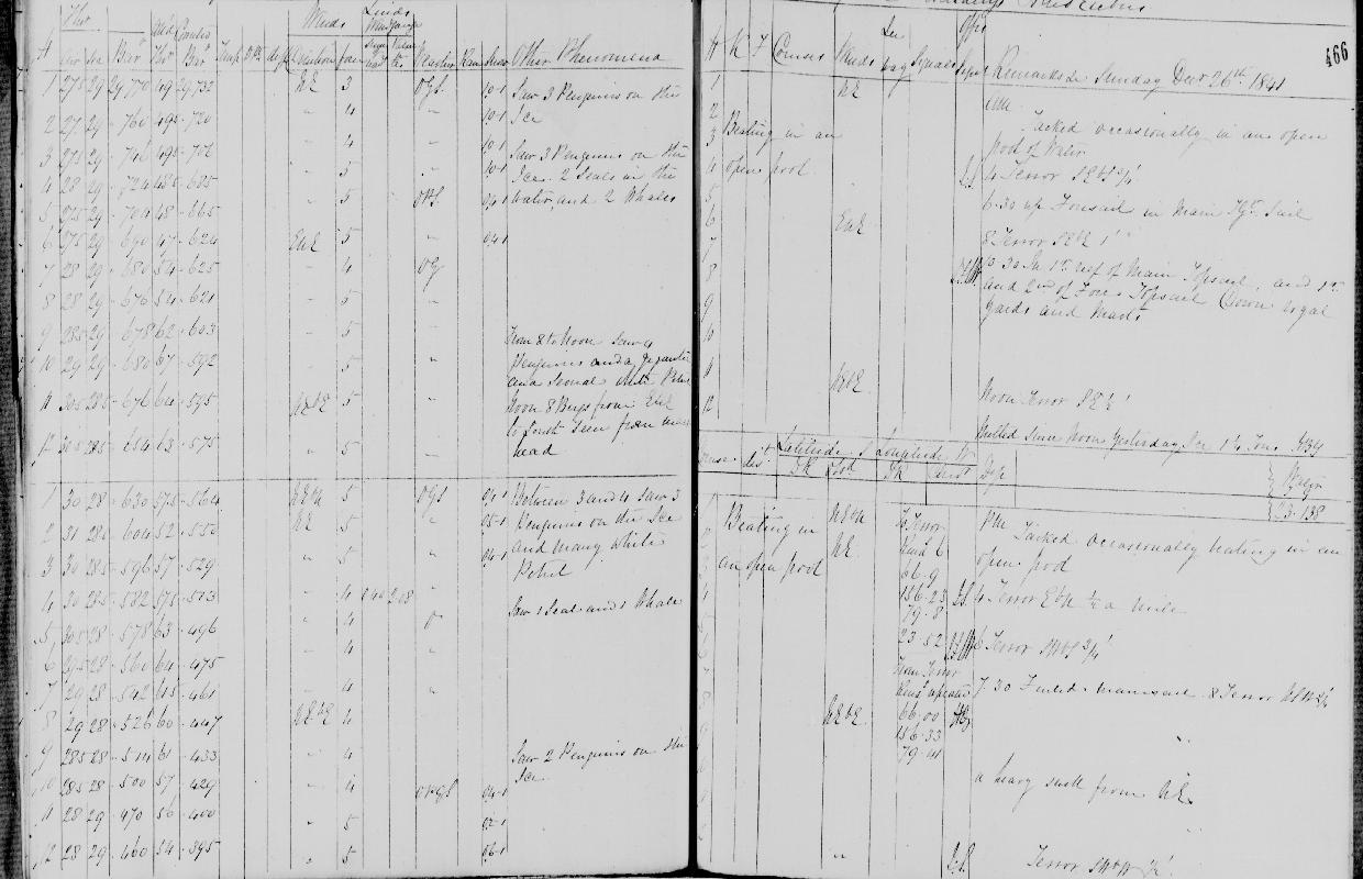 Image of page from logbook http://data.ceda.ac.uk/badc/corral/images/adm55_medium/log050/med_adm55_log050_page434.jpg