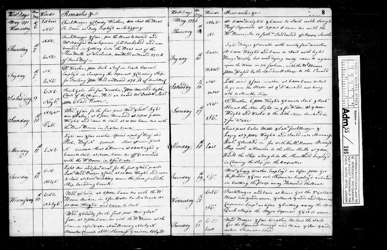 Image of page from logbook http://data.ceda.ac.uk/badc/corral/images/adm55_medium/log105/med_adm55_log105_page001.jpg