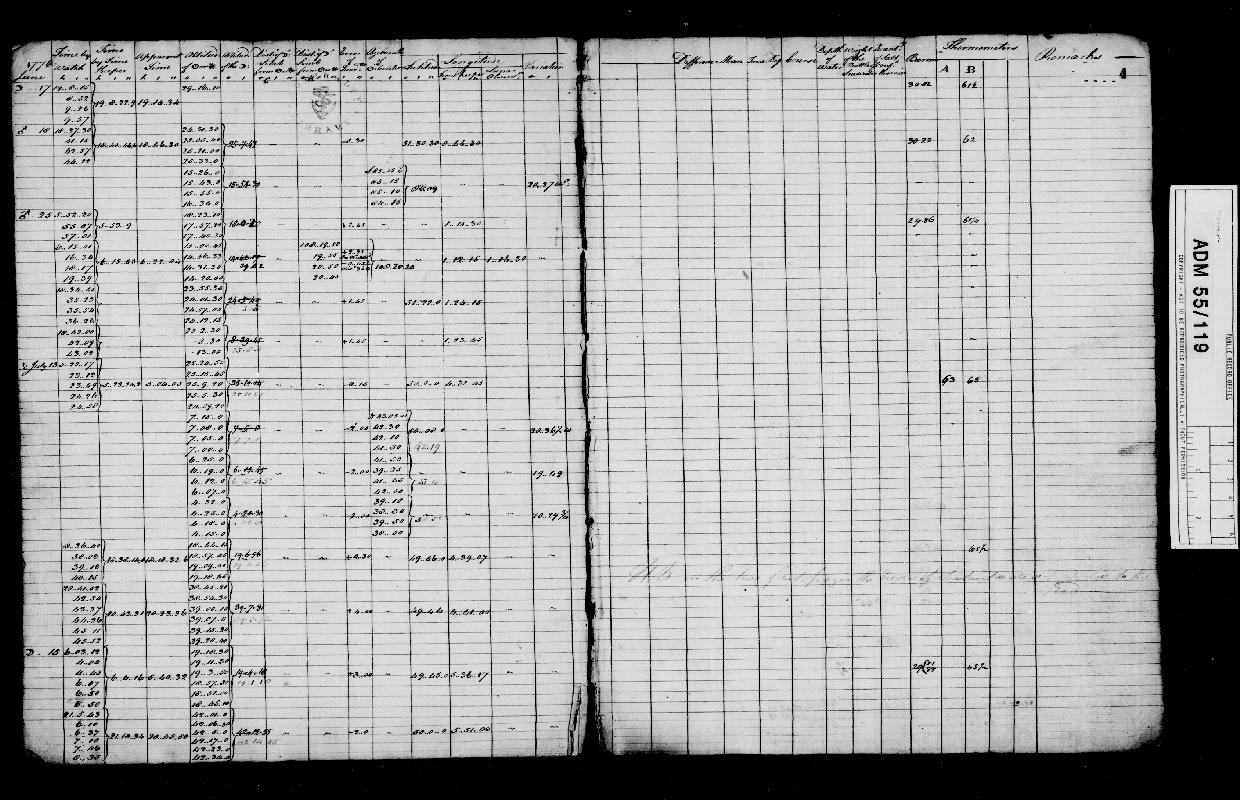 Image of page from logbook http://data.ceda.ac.uk/badc/corral/images/adm55_medium/log119/med_adm55_log119_page006.jpg