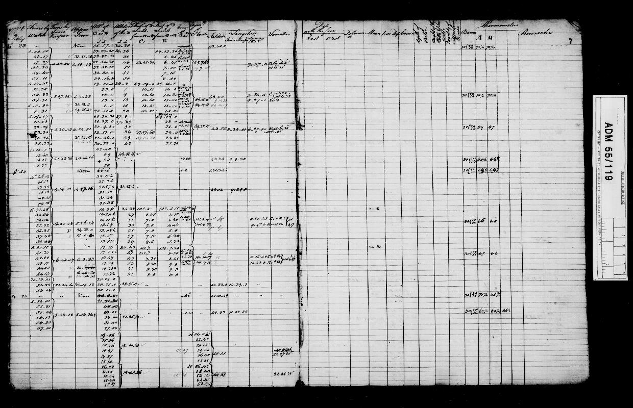 Image of page from logbook http://data.ceda.ac.uk/badc/corral/images/adm55_medium/log119/med_adm55_log119_page009.jpg
