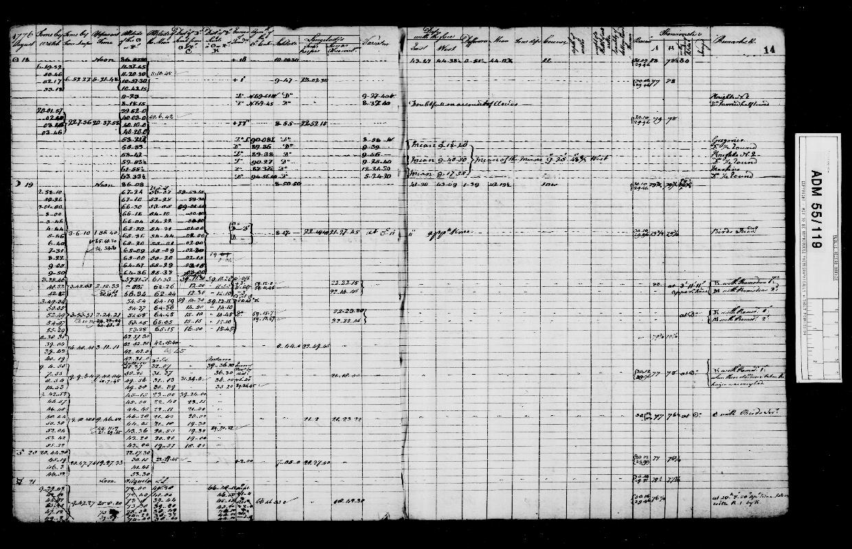Image of page from logbook http://data.ceda.ac.uk/badc/corral/images/adm55_medium/log119/med_adm55_log119_page016.jpg
