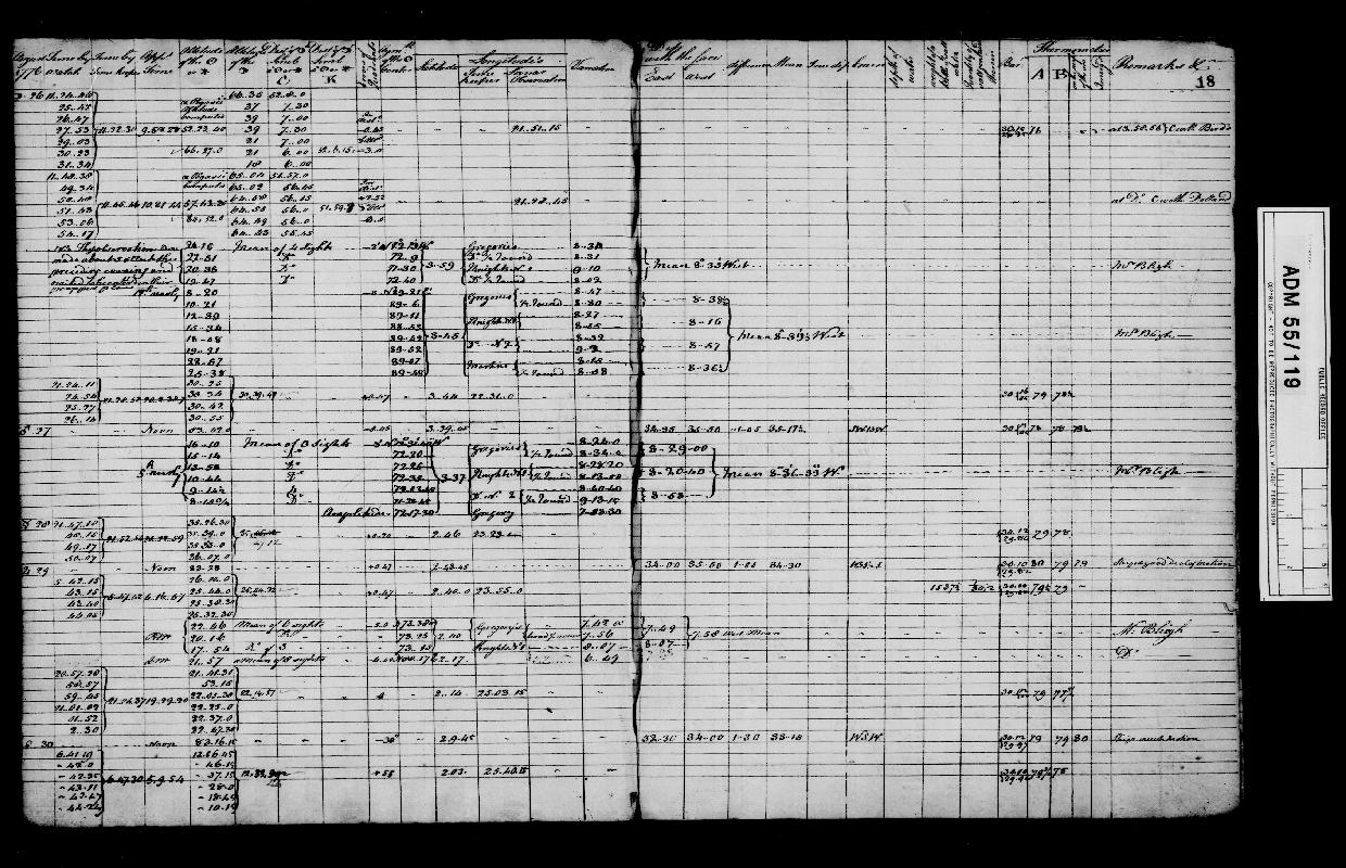 Image of page from logbook http://data.ceda.ac.uk/badc/corral/images/adm55_medium/log119/med_adm55_log119_page020.jpg