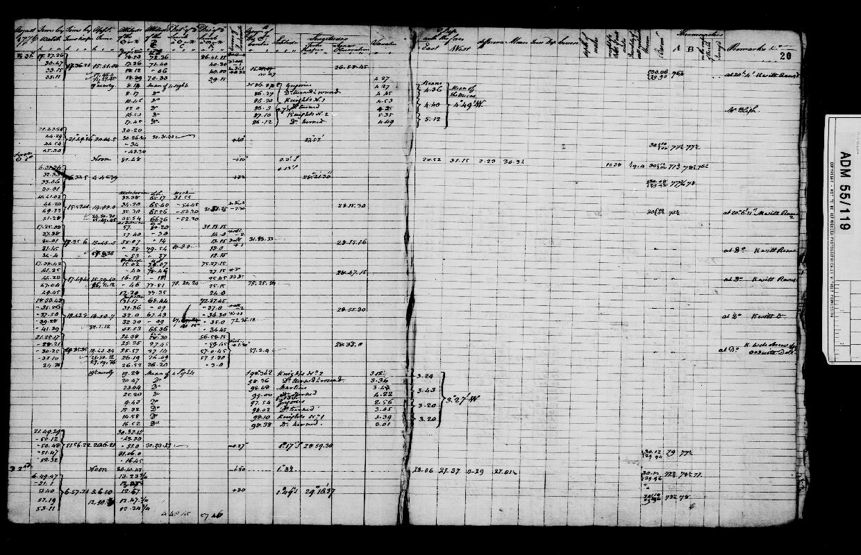 Image of page from logbook http://data.ceda.ac.uk/badc/corral/images/adm55_medium/log119/med_adm55_log119_page022.jpg