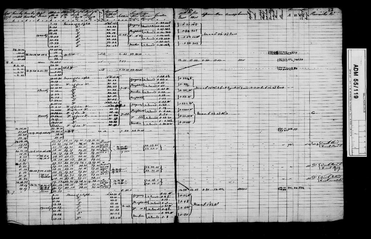 Image of page from logbook http://data.ceda.ac.uk/badc/corral/images/adm55_medium/log119/med_adm55_log119_page025.jpg