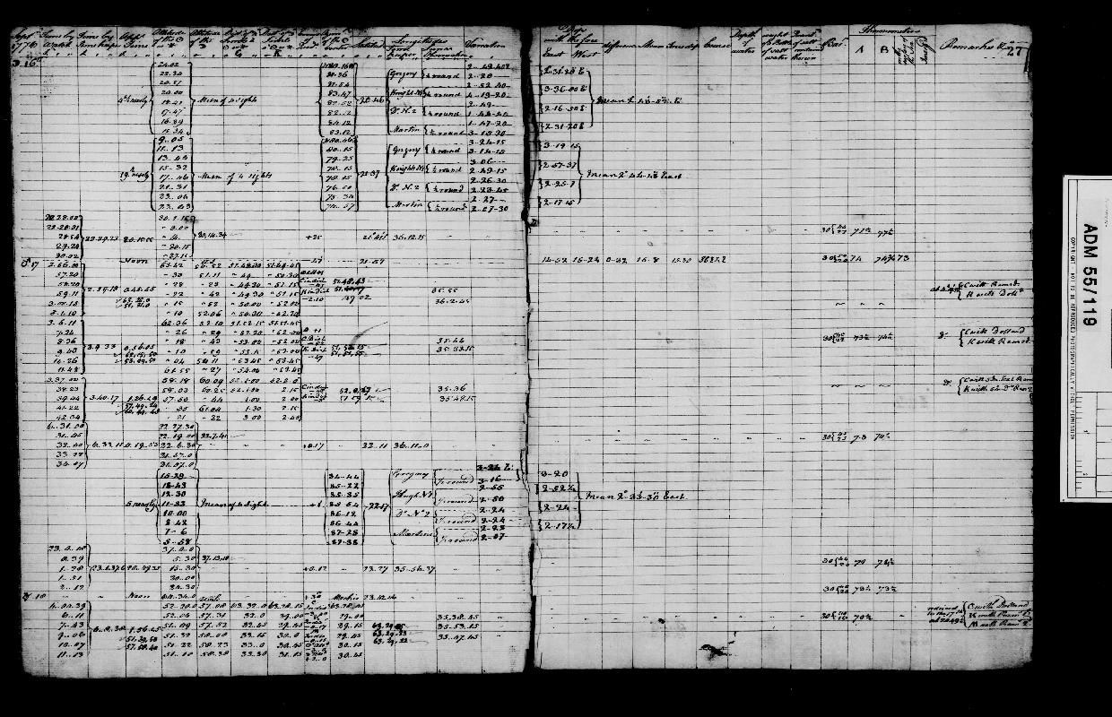 Image of page from logbook http://data.ceda.ac.uk/badc/corral/images/adm55_medium/log119/med_adm55_log119_page029.jpg
