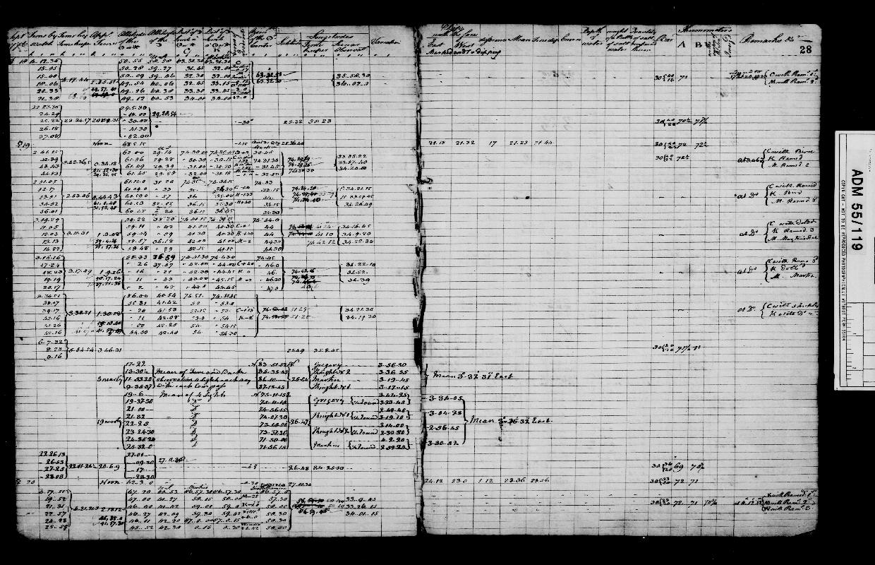 Image of page from logbook http://data.ceda.ac.uk/badc/corral/images/adm55_medium/log119/med_adm55_log119_page030.jpg