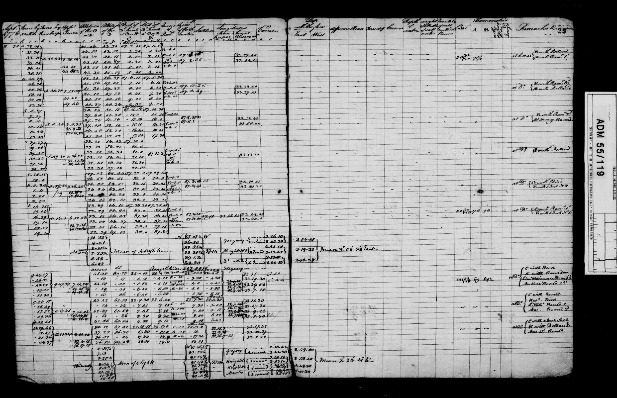 Image of page from logbook http://data.ceda.ac.uk/badc/corral/images/adm55_medium/log119/med_adm55_log119_page031.jpg