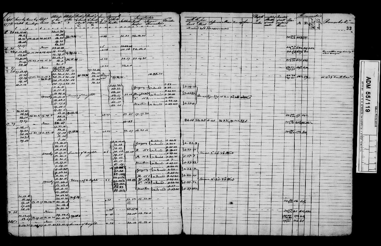 Image of page from logbook http://data.ceda.ac.uk/badc/corral/images/adm55_medium/log119/med_adm55_log119_page035.jpg