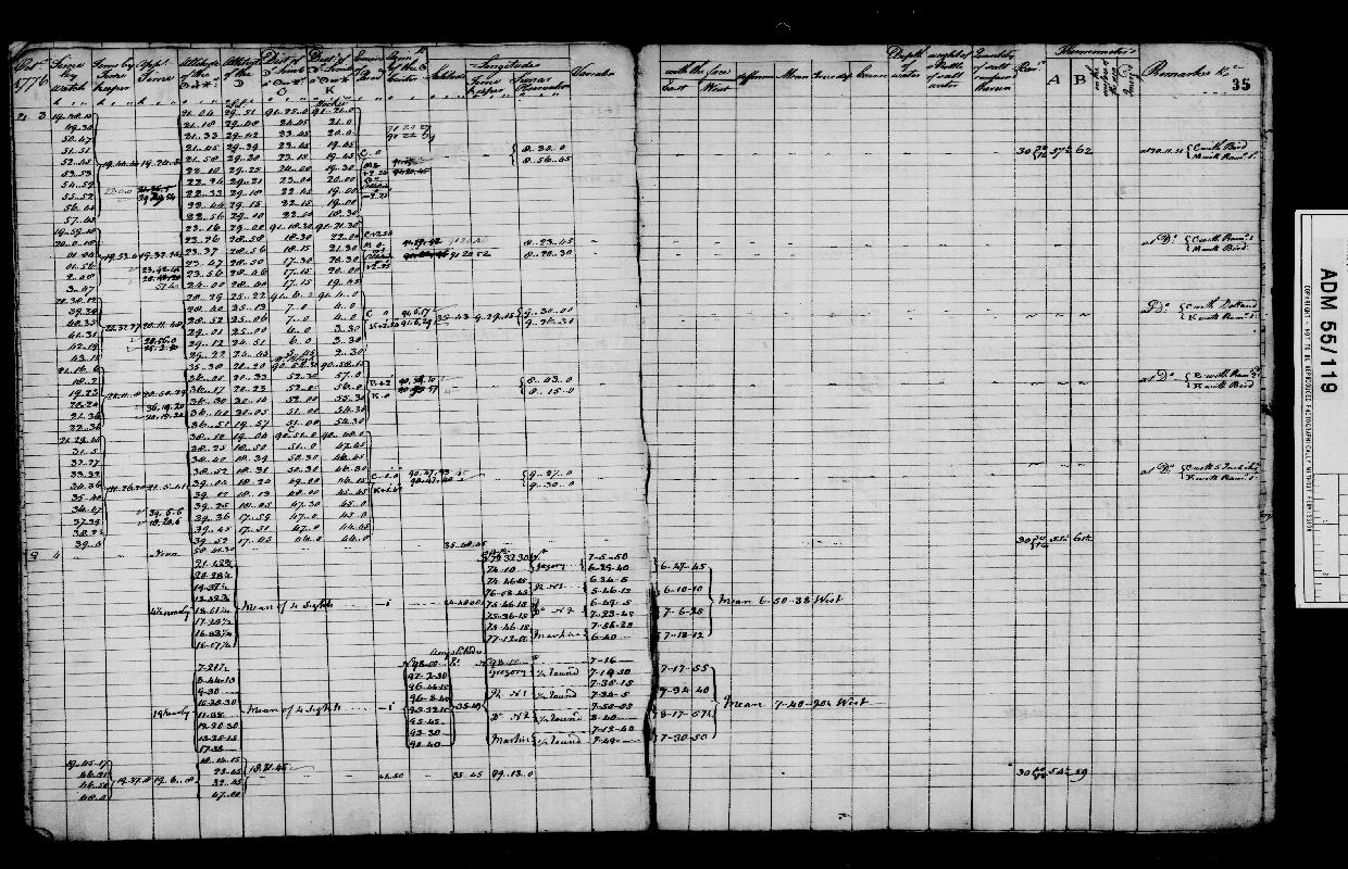 Image of page from logbook http://data.ceda.ac.uk/badc/corral/images/adm55_medium/log119/med_adm55_log119_page037.jpg