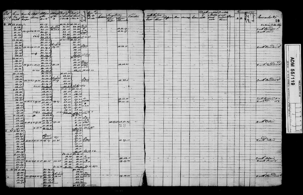 Image of page from logbook http://data.ceda.ac.uk/badc/corral/images/adm55_medium/log119/med_adm55_log119_page041.jpg