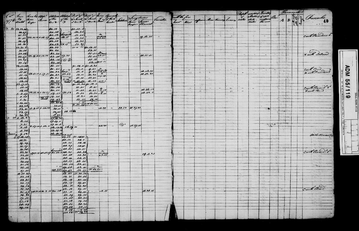 Image of page from logbook http://data.ceda.ac.uk/badc/corral/images/adm55_medium/log119/med_adm55_log119_page042.jpg