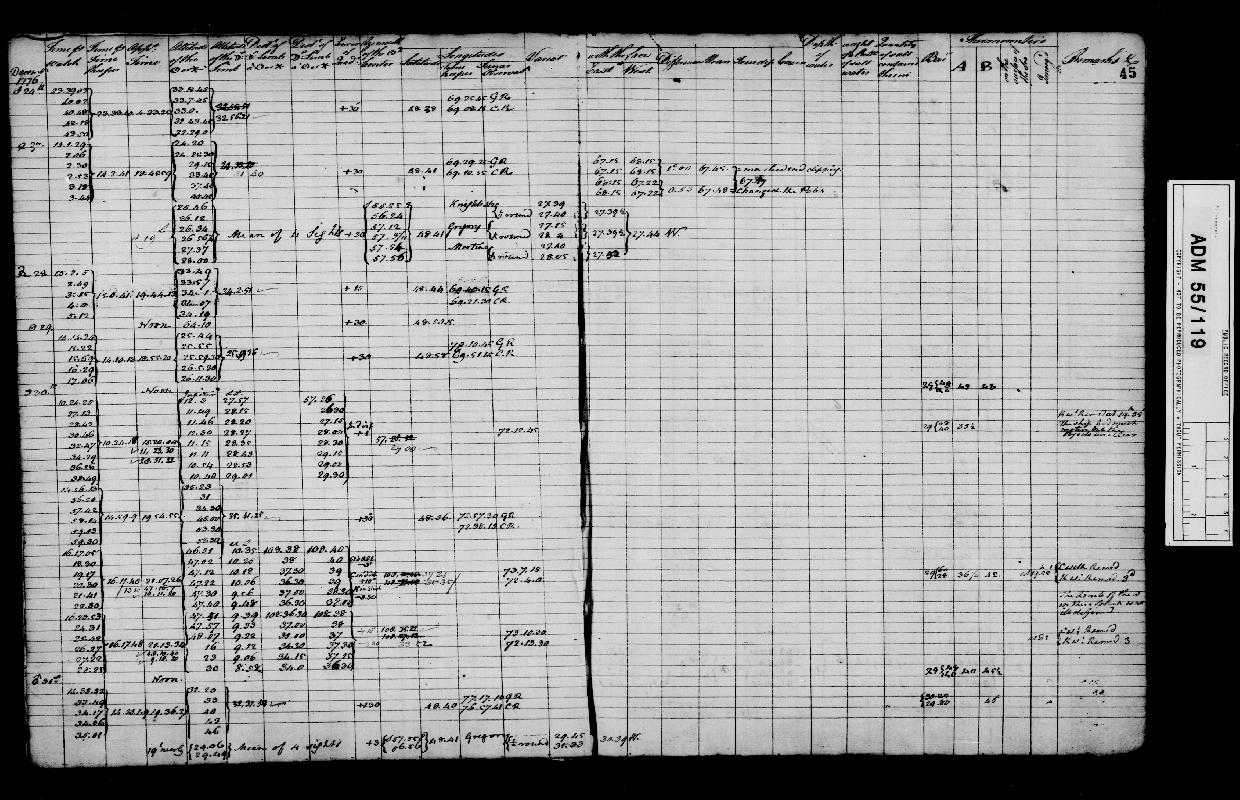 Image of page from logbook http://data.ceda.ac.uk/badc/corral/images/adm55_medium/log119/med_adm55_log119_page047.jpg