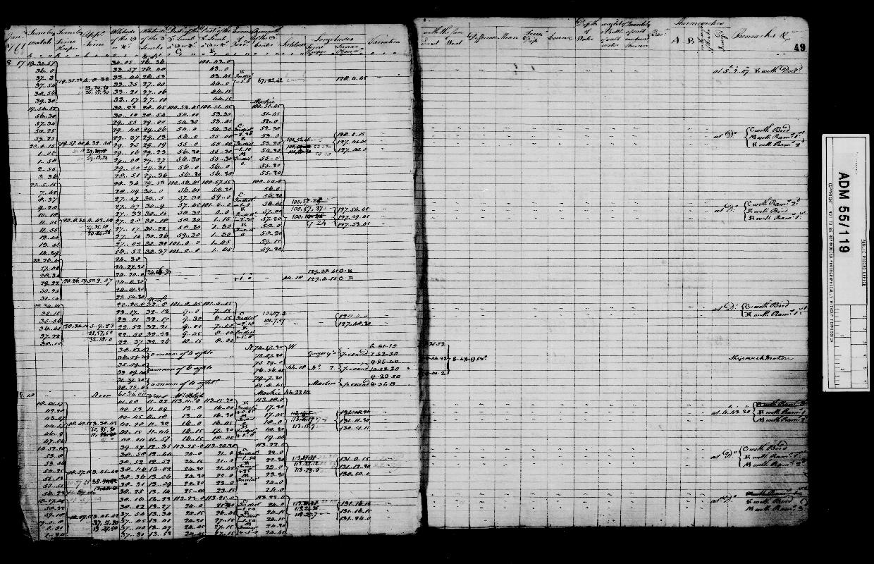 Image of page from logbook http://data.ceda.ac.uk/badc/corral/images/adm55_medium/log119/med_adm55_log119_page051.jpg
