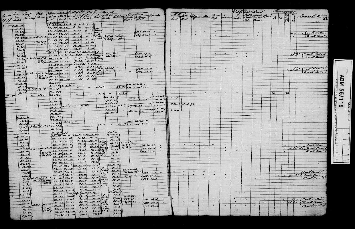 Image of page from logbook http://data.ceda.ac.uk/badc/corral/images/adm55_medium/log119/med_adm55_log119_page053.jpg